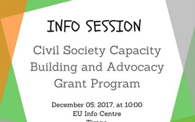 Information Session – Civil Society Capacity Building and Advocacy Grant Program